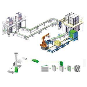 Palettenproduktionslinie für die sekundäre Verpackung